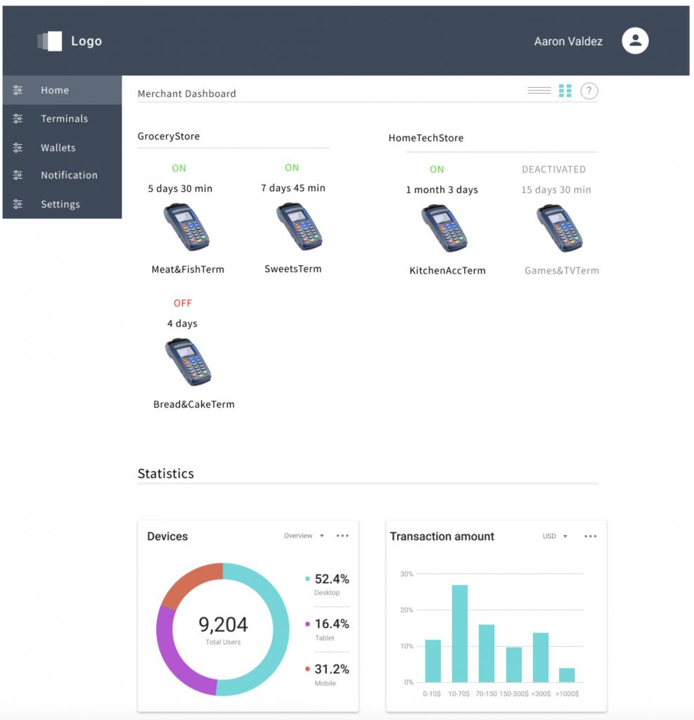 payment-gateway-merchant-dashboard-987x1