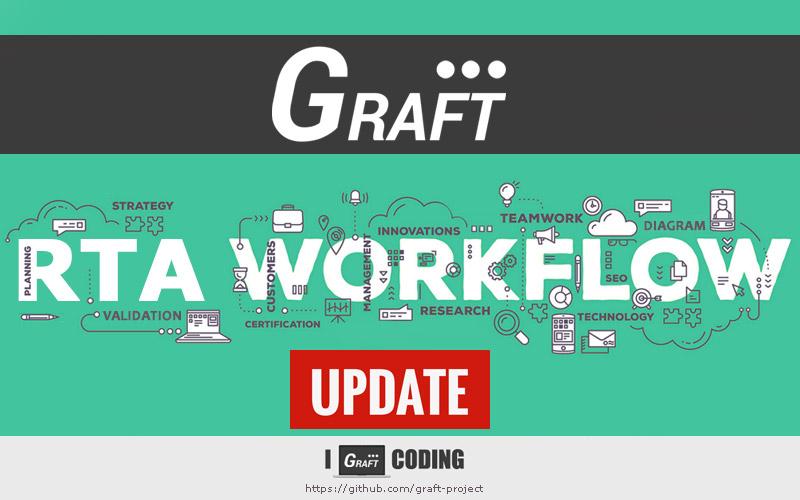 RTAworkflow2.jpg