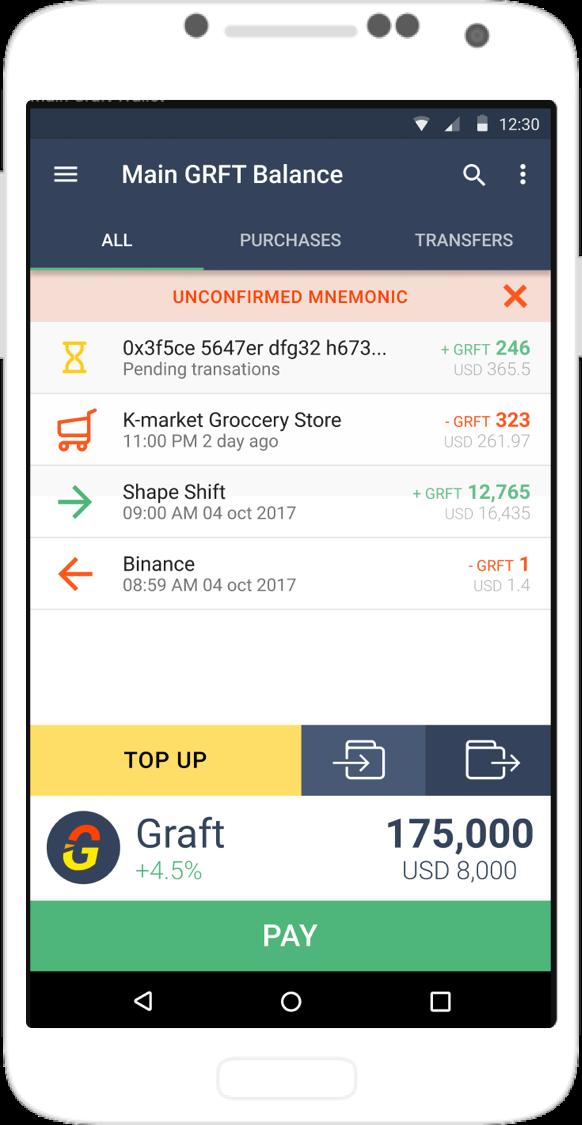 Graft Project, Author at Graft Blockchain