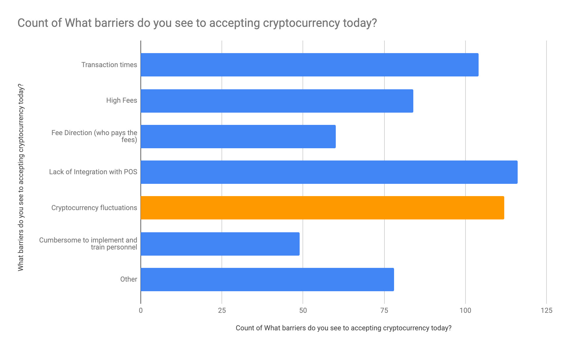 why do cryptocurrencies fluctuate together